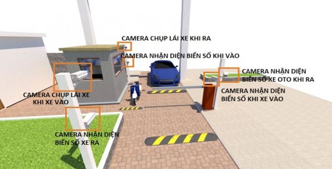 Hệ thống an ninh giám sát công nghệ cao được đầu tư bài bản với 50 camera quan sát ngày đêm.